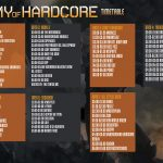 Army of Hardcore 2018 – Timetable